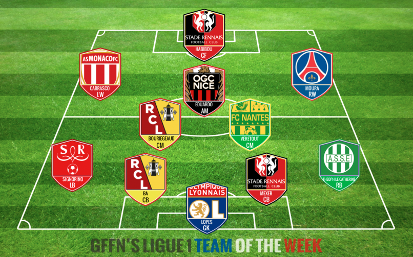 French League 1 Teams